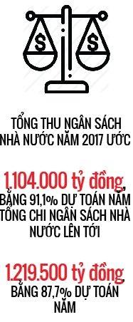 """Thue dat va nha o: Dung ap nhu """"menh lenh hanh chinh"""""""
