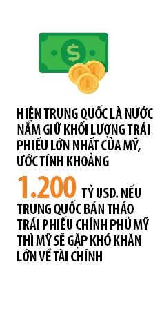 Dong thai moi trong cuoc chien thuong mai My-Trung
