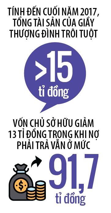 Giay Thuong Dinh:  Di qua xa, lieu co tro ve?