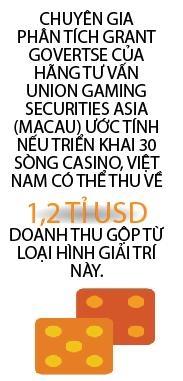 Reuters: Viet Nam thu hut cac du an casino ti do