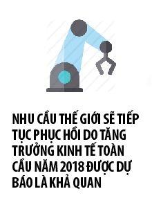 Thu tuong: Thuc day xuat nhap khau, thu tuc hanh chinh chua dong bo the gioi