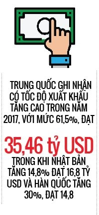 Trung Quoc khong con la thi truong chat luong thap