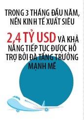 Pho Thong doc Ngan hang Nha nuoc: Bon yeu to chan da tang gia dong USD