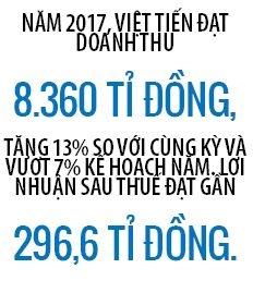 May Viet Tien