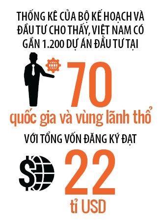 Go Global: Bo 10, thu 1