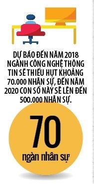 Chinh sach cho blockchain: Khong the chi noi suong