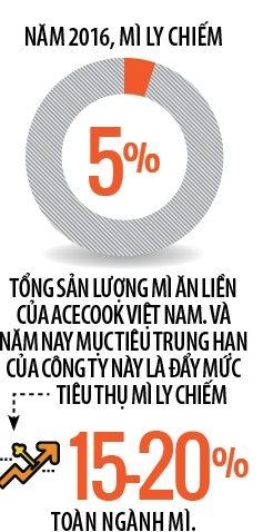 "Mi ly bat dung con ""khat"" cua thi truong mi Viet"