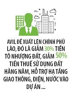 Dau tu nong nghiep tai Lao: Bai toan dat dai va lao dong