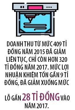 7 khu dat vang giup Tran Phu song tot du thua lo nganh in