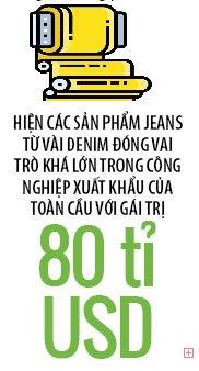 Viet Nam noi len nhu trung tam san xuat vai jeans
