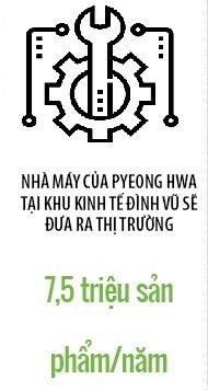 """Viet Nam se la """"cu diem"""" linh kien o to cua Han Quoc"""