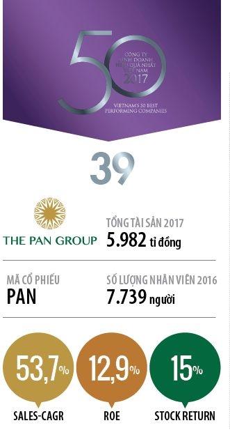 Top 50 2018: Cong ty Co phan Tap doan PAN