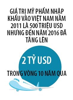 Trong thi truong lam dep tri gia 2,35 ty USD