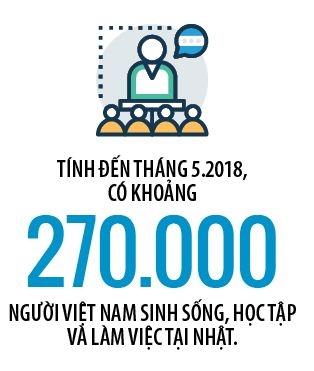 Nguoi Viet bon phuong (589)