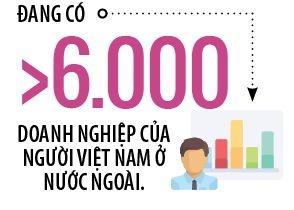 Nguoi Viet bon phuong (so 590)