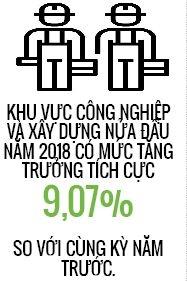 Bat dong san khu cong nghiep truoc co hoi tang truong nong