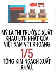 """Dieu chinh ty gia: Can tinh kha nang My """"nham thang toi Viet Nam"""""""