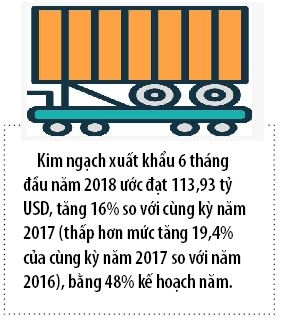 FTA Viet Nam- EU: Ap luc toi phan viec sau cung