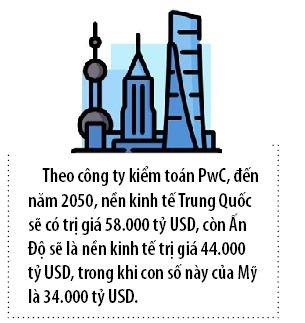 Chau A - Thai Binh Duong: Dong luc chinh cua tang truong toan cau