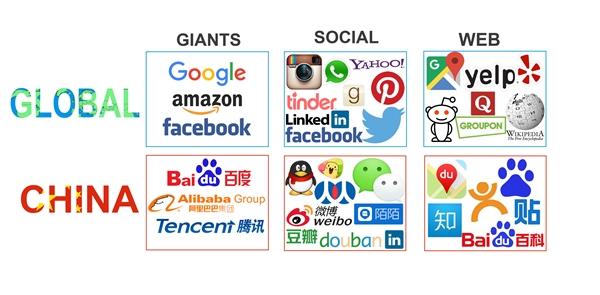 Se co Google phien ban Trung Quoc?