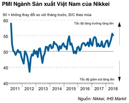PMI Viet Nam dan dau ASEAN