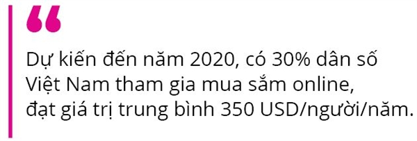 Thuong mai dien tu:  Rao can den muc tieu 10  ti USD