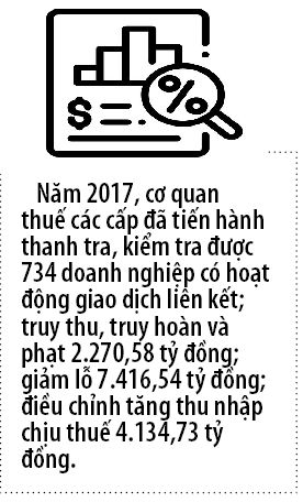 Bo Tai chinh se