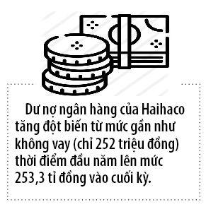 Chia tay Vinataba, Banh keo Hai Ha