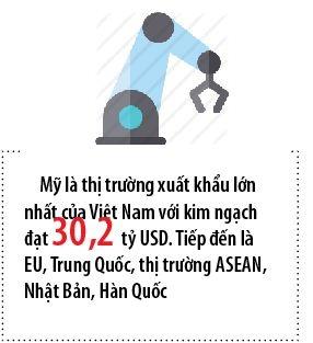 My: Thi truong xuat khau lon nhat cua Viet Nam dat 30,2 ty USD trong 8 thang
