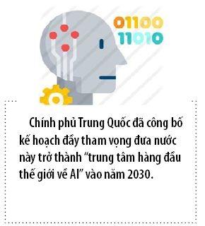Trung Quoc tham vong thanh sieu cuong quoc AI