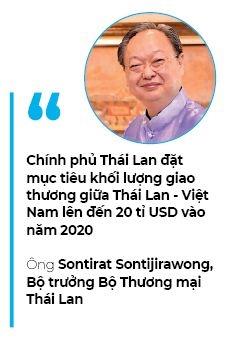Nha dau tu Thai va chien thuat bao phu