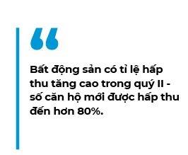 Thuoc do VAR cua bat dong san