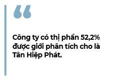 """Tin hieu """"la"""" cua Tan Hiep Phat"""