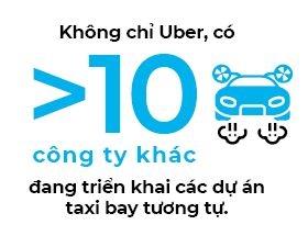 Taxi bay khong con la ao tuong