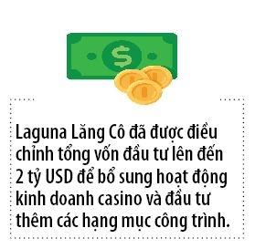 Bat dong san Lang Co: Tiem nang phat trien tu du an casino