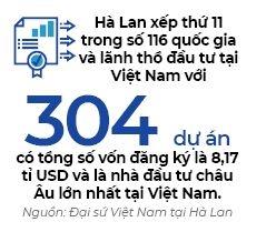 Nguoi Viet bon phuong (600)