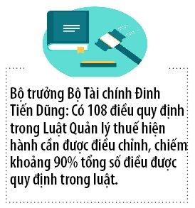 Sua Luat Quan ly thue: Doanh nghiep mat dong luc neu chi phi thue lon