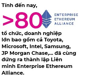 Cha de tien ao ETH den Viet Nam, gioi thieu Ethereum 2.0