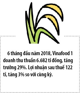 VinaFood 1 dung mua von doanh nghiep trong nam 2018