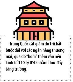 Vi sao Trung Quoc phai gap rut bom tien vao nen kinh te?