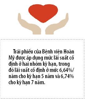 Y khoa Hoan My phat hanh 2.330 ti dong trai phieu