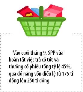 Bao bi Nhua Sai Gon ban co phieu quy, mo room ngoai 100%