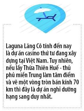 Suc hut cua mo hinh nghi duong phuc hop ven bien Lang Co, Hue
