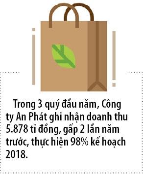 Nhua An Phat phat hanh 400 ti dong trai phieu de huy dong von hop tac kinh doanh