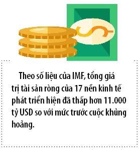 Chung khoan sap san, 500 ty phu giau nhat the gioi mat 99 ty USD