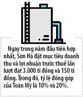 Bon nuoc Son Ha phat hanh hon 17 trieu co phieu de thau tom Toan My