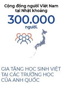 Nguoi Viet bon phuong (so 604)