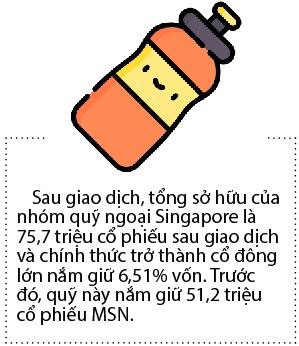 Masan ban 24,5 trieu co phieu cho quy thuoc Chinh phu Singapore