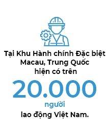 Nguoi Viet bon phuong (so 605)