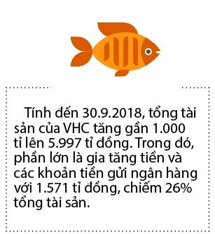 Vinh Hoan loi nhuan sau thue hon 1.000 ti dong